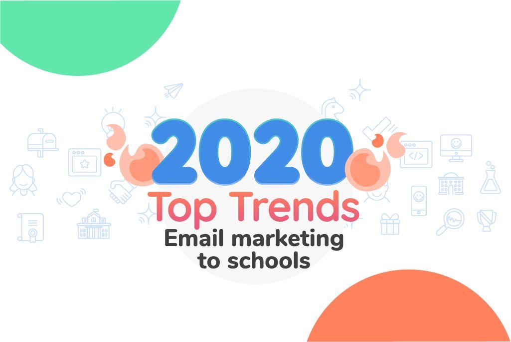 2020 Top Trends